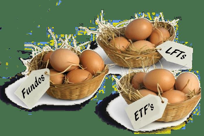 Diversificação - Aprenda Investimentos